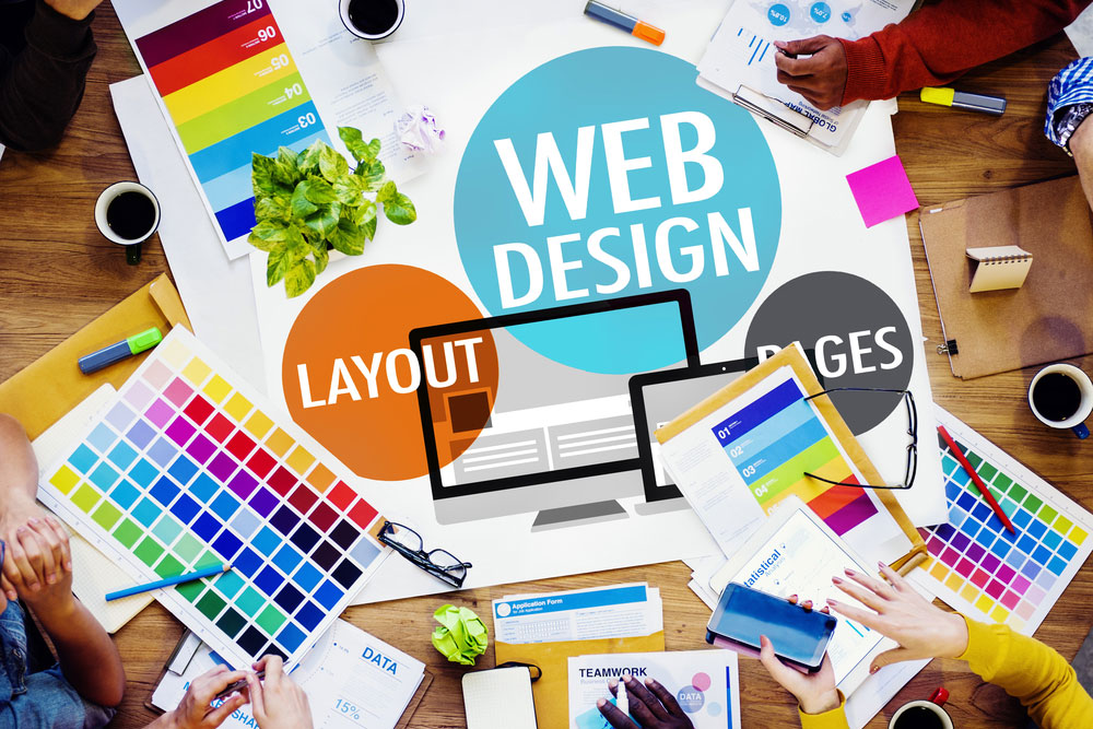 Image result for Best Website Creation - Intermediate Ways To Website Creation