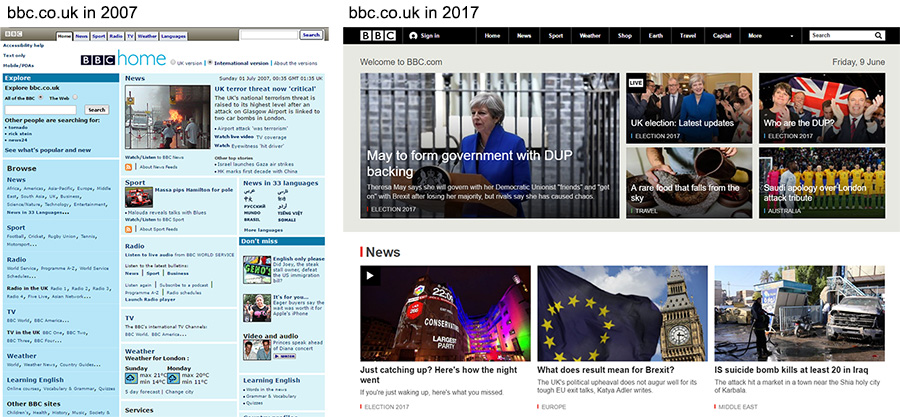 BBC website in 2007 and 2017