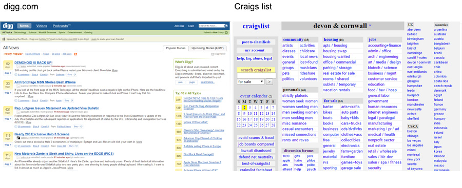 Digg and Craigs list in 2007
