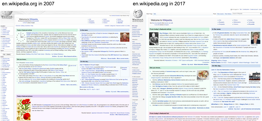 Wikipedia in 2007 and 2017