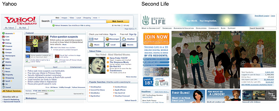 Yahoo and Second life in 2007